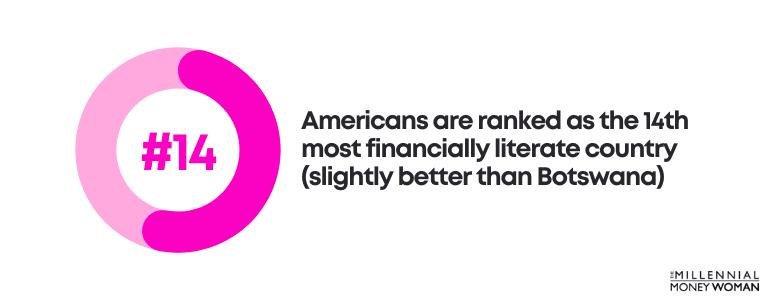 america financial literacy rank statistic