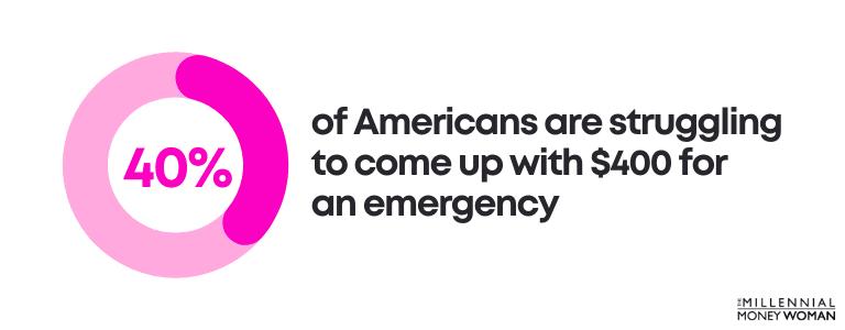 "the millennial money woman blog post ""american emergency fund statistic"""