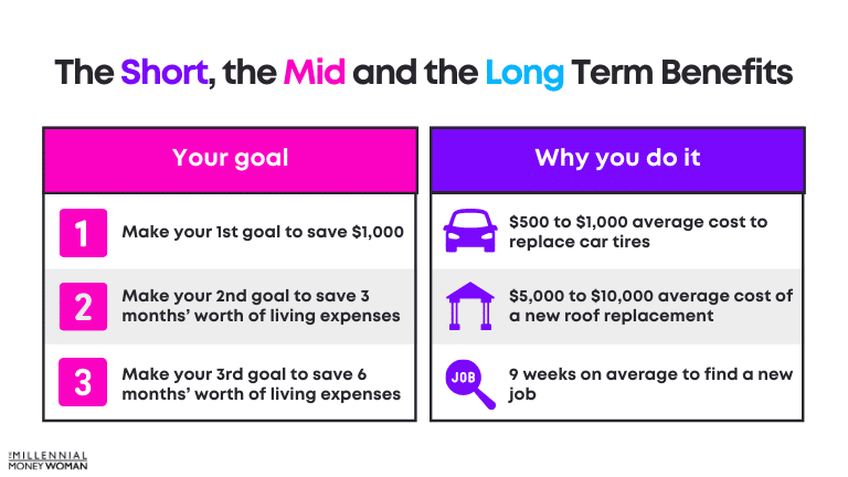 emergency savings fund short mid and long term benefits