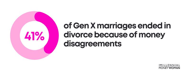 gen x divorce statistic
