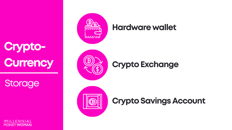 """the millennial money woman blog post """"how to store your cryptocurrency"""""""