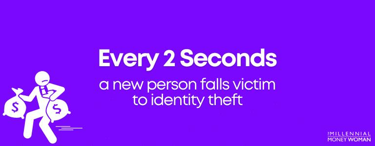 identity theft victim statistic