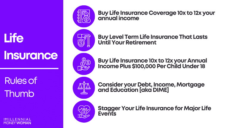 """the millennial money woman blog post """"life insurance rules of thumb"""""""