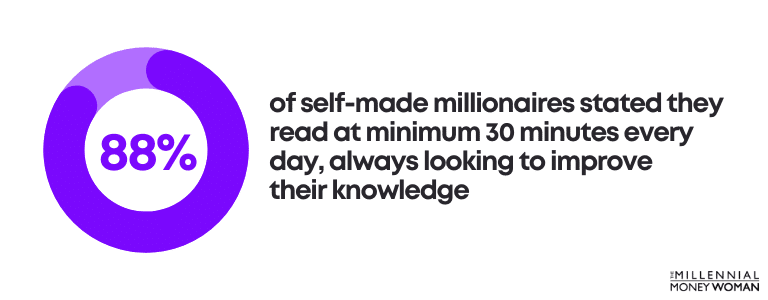 """the millennial money woman blog post """"percentage of millionaires that read statistic"""""""