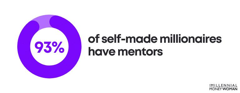 self made millionaire mentors statistic