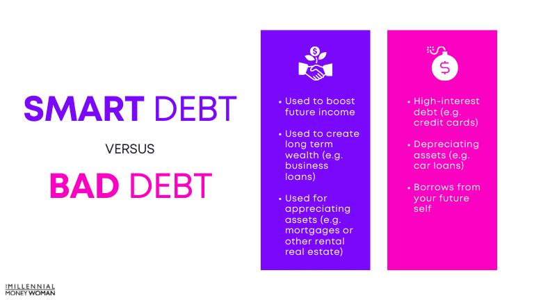 smart debt vs bad debt comparison