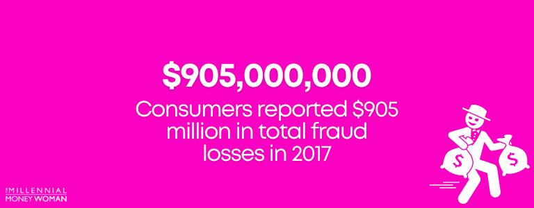 total fraud losses in 2017 statistic