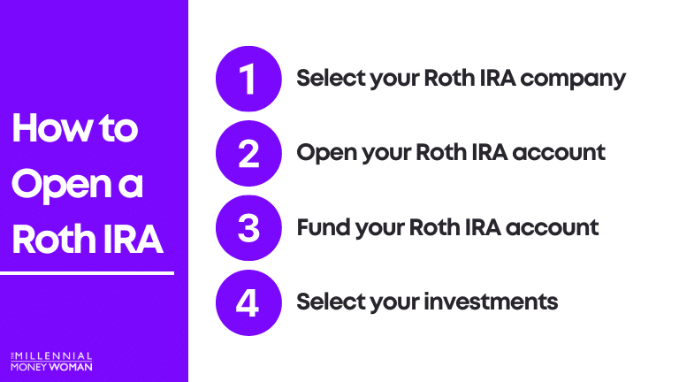 how to open a roth ira account