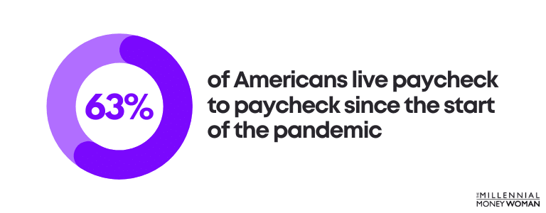 americans living paycheck to paycheck since the pandemic statistic