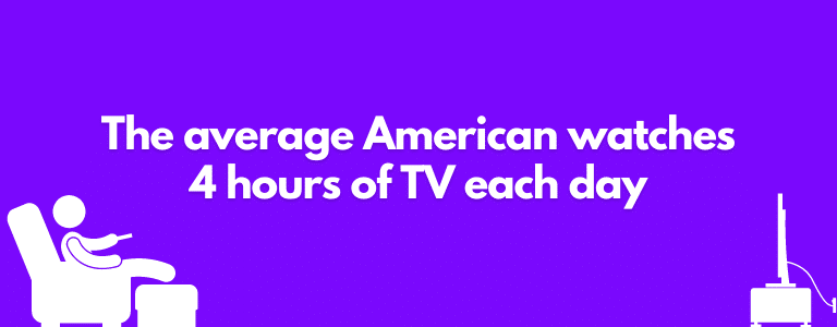 average time spent watching tv statistic