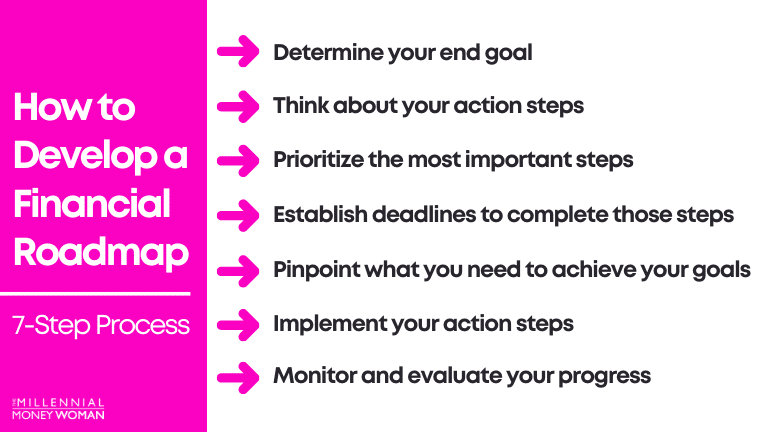 how to develop a financial roadmap 7-step process