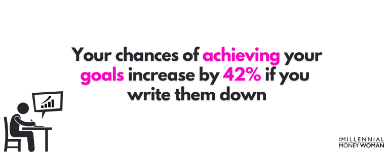 Your chances of achieving your goals increase by 42% if you write them down