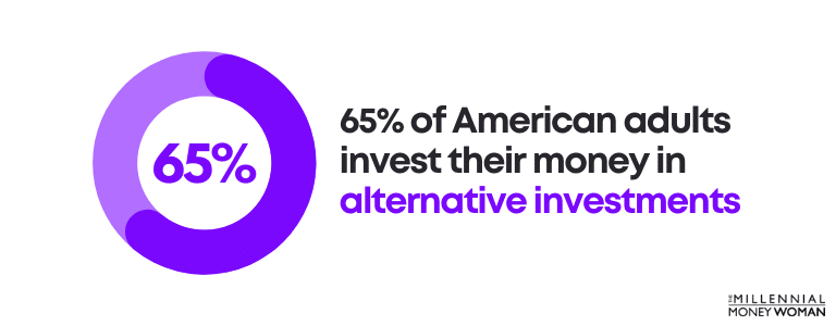 65% of American adults invest their money in alternative investments