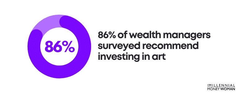 86 of wealth managers surveyed recommend investing in art
