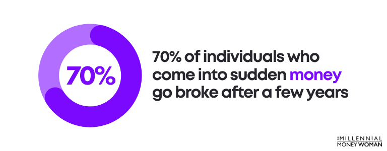 70% of individuals who come into sudden money go broke after a few years