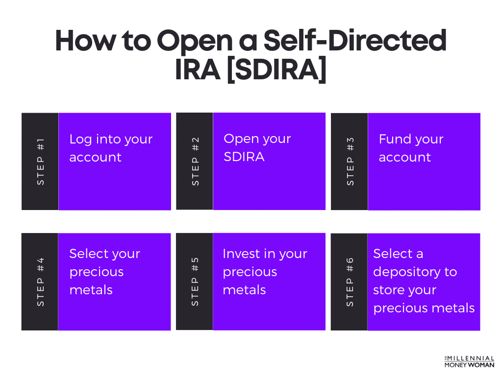How to Open a Self-Directed IRA [SDIRA]