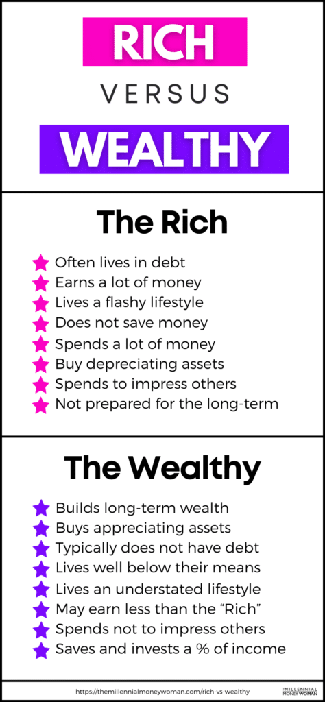 rich vs wealthy the differences