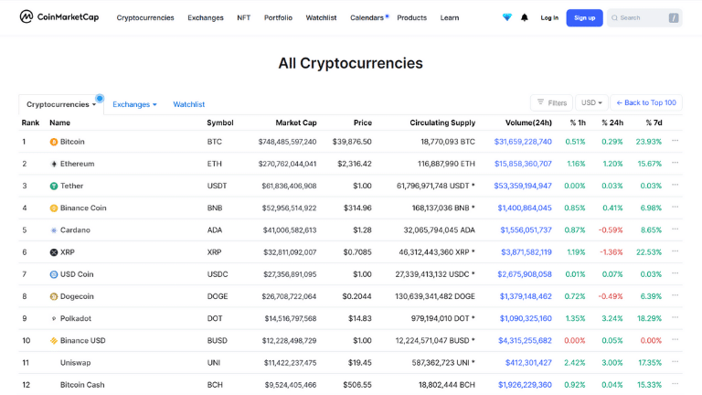cryptocurrencies with highest trading volume july 2021
