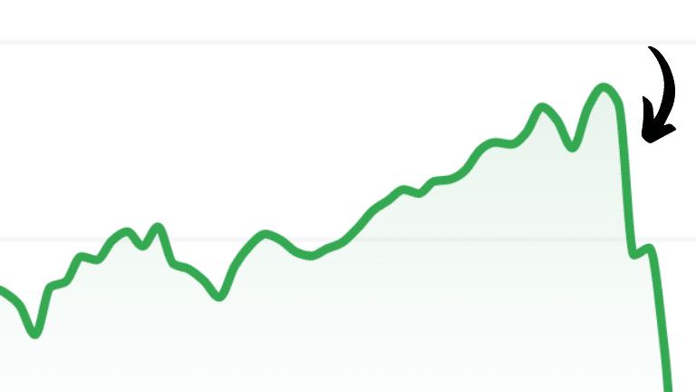 S&P 500 dip march 13 2020